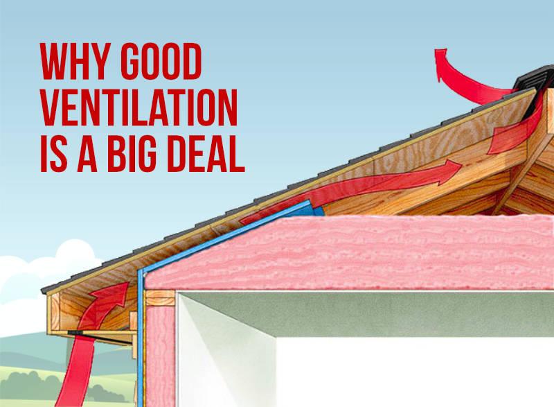 Roof-Ventilation-LifetimeMetalRoofing-Atlanta-GA